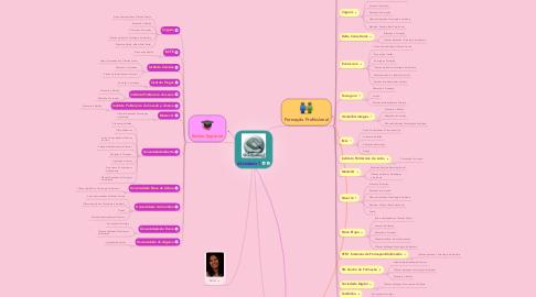 Mind Map: Atividade 1