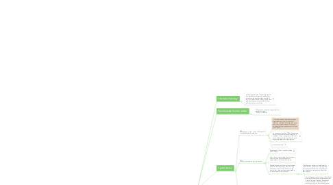 Mind Map: Outliers Summary