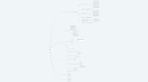 Mind Map: POROROCA #1 Planejamento e Gestão