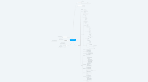 Mind Map: SEMIOLOGIA VASCULAR PERIFICA