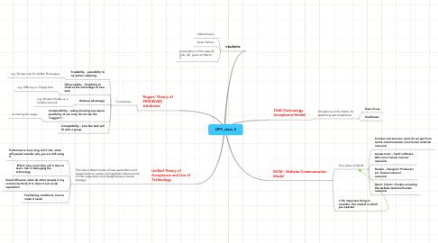 Mind Map: OPC_class_2