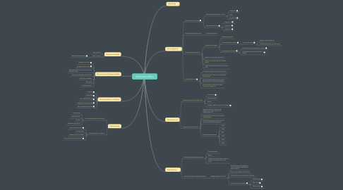Mind Map: ENTEROBACTÉRIAS