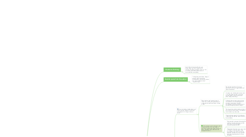 Mind Map: How To Be An Antiracist Summary