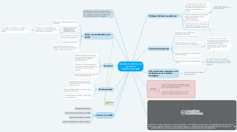 Mind Map: Pipelines in America: une controverse multidimensionnelle