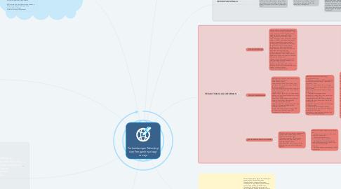 Mind Map: Perkembangan Teknologi dan Pengaruhnya bagi remaja