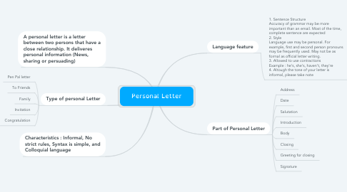 Mind Map: Personal Letter