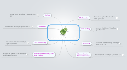 Mind Map: Virginia College Tutoring