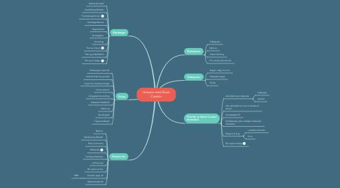 Mind Map: Historie med Book Creator