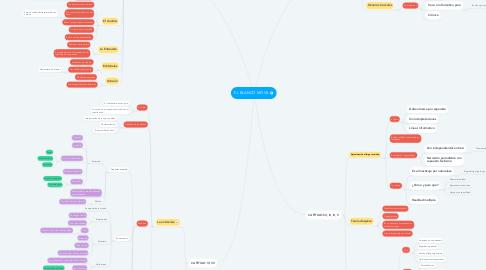 Mind Map: EL BLANCO MÓVIL