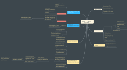 Mind Map: Actitud          Pacheco, R. F. (2002).