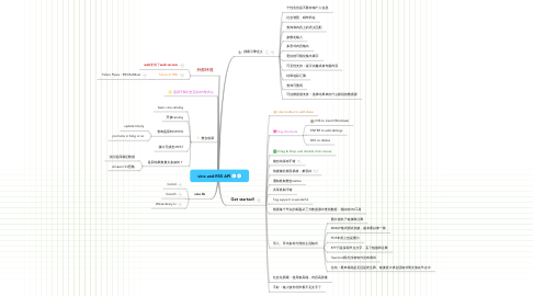 Mind Map: vine and RSS API