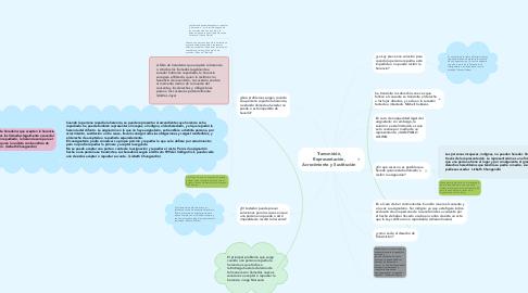 Mind Map: Transmisión, Representación, Acrecimiento y Sustitución
