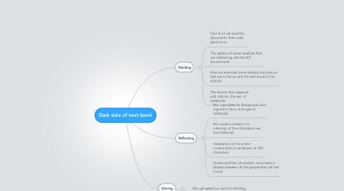 Mind Map: Dark side of text book