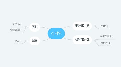 Mind Map: 김지연