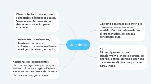 Mind Map: Geradores