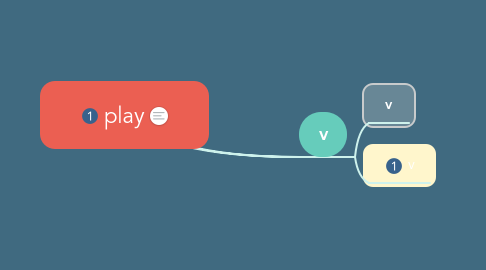 Mind Map: play