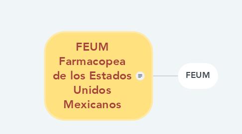Mind Map: FEUM Farmacopea de los Estados Unidos Mexicanos