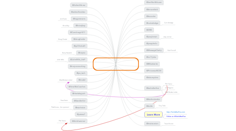 Mind Map: Who from Twitter is coming to the Tech After Five Asheville Launch?