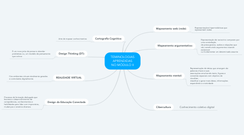 Mind Map: TEMINOLOGIAS APRENDIDAS NO MÓDULO II