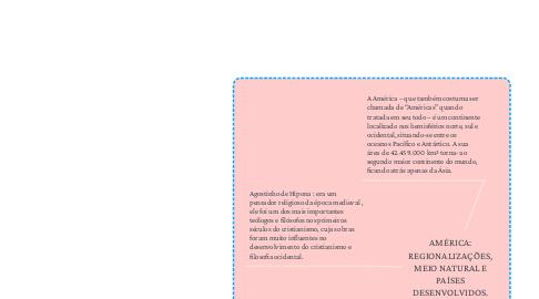 Mind Map: AMÉRICA: REGIONALIZAÇÕES, MEIO NATURAL E PAÍSES DESENVOLVIDOS.