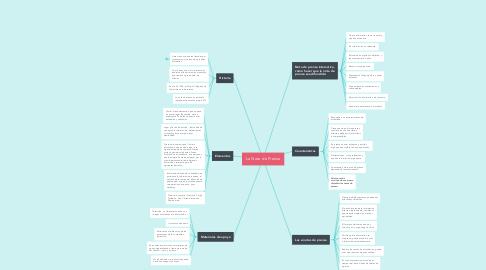 Mind Map: La Nota de Prensa