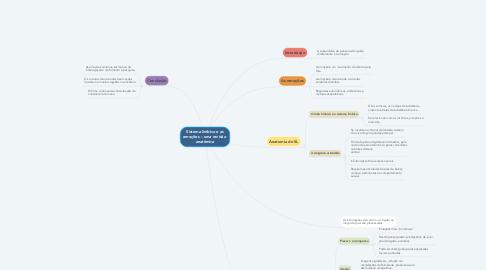 Mind Map: Sistema límbico e as emoções – uma revisão  anatômica
