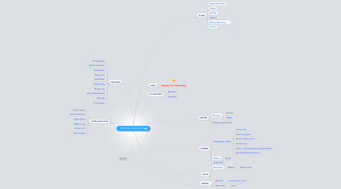 Mind Map: JON'S STAG - NUTS & BOLTS