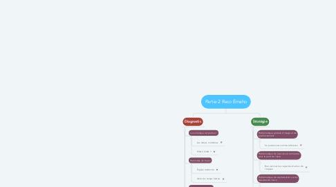 Mind Map: Partie 2 Reco Émaho