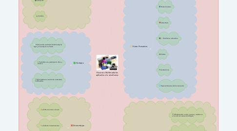 Mind Map: Recursos Multimediales aplicados a la enseñanza.