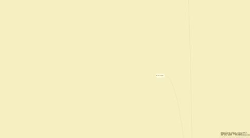 Mind Map: 向日癸聯合行銷
