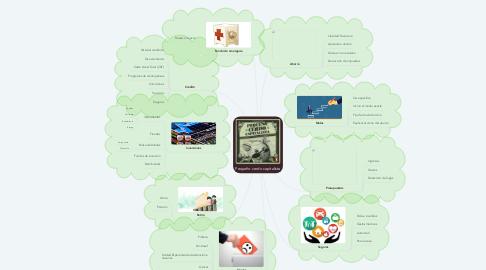 Mind Map: Pequeño cerdo capitalista