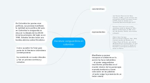 Mind Map: literatura vanguardista en colombia: