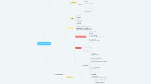 Mind Map: เทคนิคการนำเสนอข้อมูล
