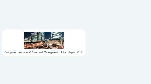 Mind Map: Stratford Management inc Tokyo Japan