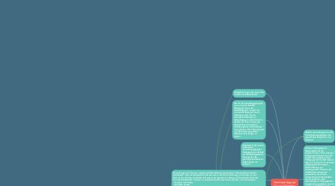 """Mind Map: Genderpädagogik """"Typisch Mädchen, Typisch Junge"""""""