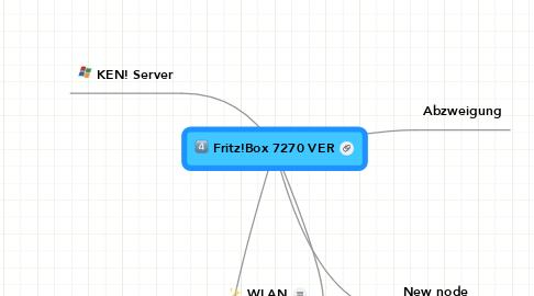 Mind Map: Fritz!Box 7270 VER