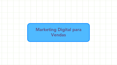 Mind Map: Marketing Digital para Vendas