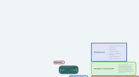 Mind Map: Использование ИКТ в профессии педагога-психолога