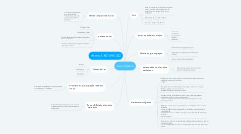 Mind Map: Luz e Óptica
