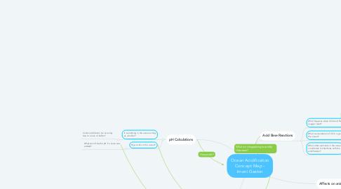 Mind Map: Ocean Acidification Concept Map - Imani Gaston