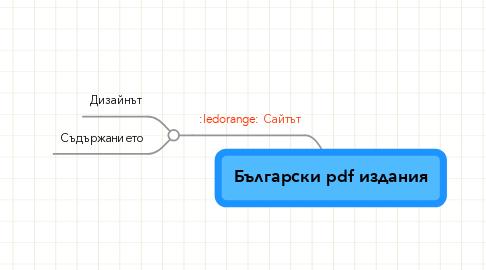 Mind Map: Български pdf издания