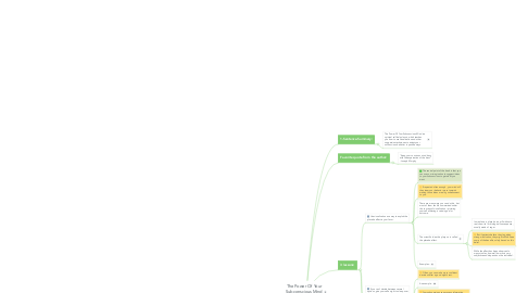 Mind Map: The Power Of Your Subconscious Mind Summary