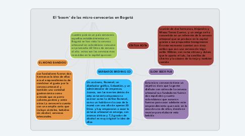 Mind Map: El 'boom' de las micro-cervecerías en Bogotá