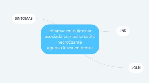 Mind Map: Inflamación pulmonar asociada con pancreatitis necrotizante  aguda clínica en perros