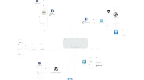 Mind Map: Patrice Albertus