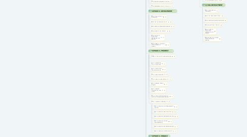 Mind Map: MARKETING CAREER JUMPSTART COURSE