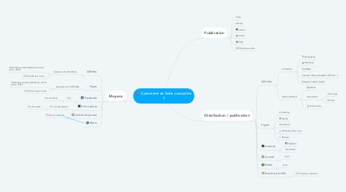 Mind Map: Comment se faire connaître ?