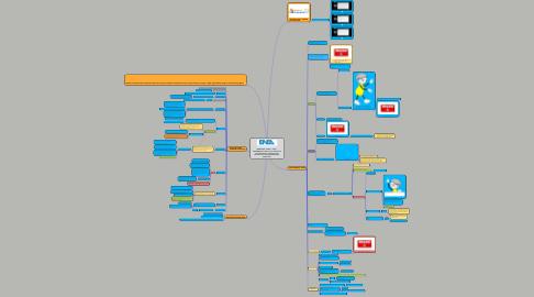 Mind Map: WEBINAR - ENEA + ADE   SUPERBONUS DEL 110% NOVITÀ E PROCEDURE A SEGUITO DEI DECRETI SU ASSEVERAZIONI E REQUISITI