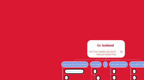 Mind Map: the Food Warehouse North        Be Iceland Culture Map