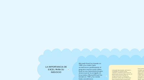 Mind Map: LA IMPORTANCIA DE EXCEL PARA SU NEGOCIO